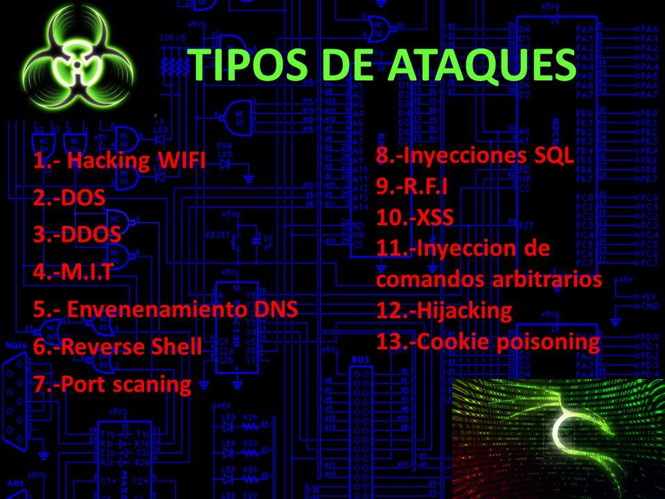 TIPOS DE ATAQUES 1.- Hacking WIFI 2.-DOS 3.-DDOS 4.-M.I.T 5.- Envenenamiento DNS 6.-Reverse Shell 7.-Port scaning 8.-Inyecciones SQL 9.-R.F.I 10.-XSS 11.-Inyeccion de comandos arbitrarios 12.-Hijacking 13.-Cookie poisoning