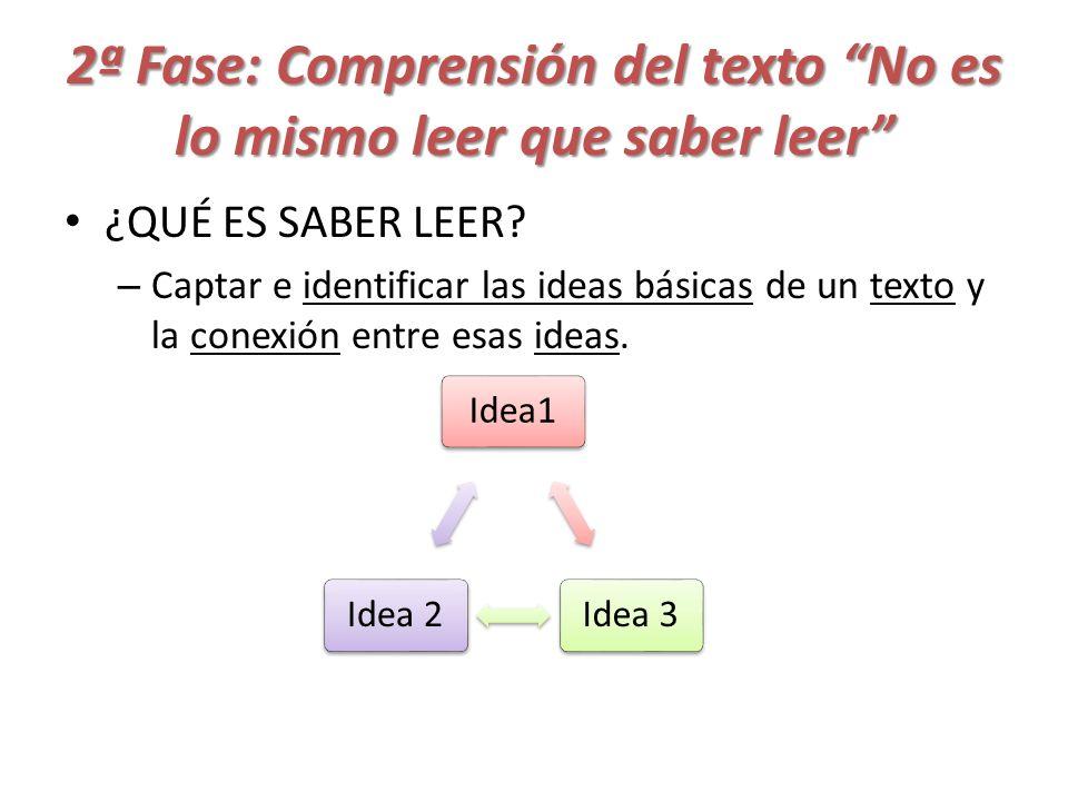 2ª Fase: Comprensión del texto No es lo mismo leer que saber leer ¿QUÉ ES SABER LEER? – Captar e identificar las ideas básicas de un texto y la conexi