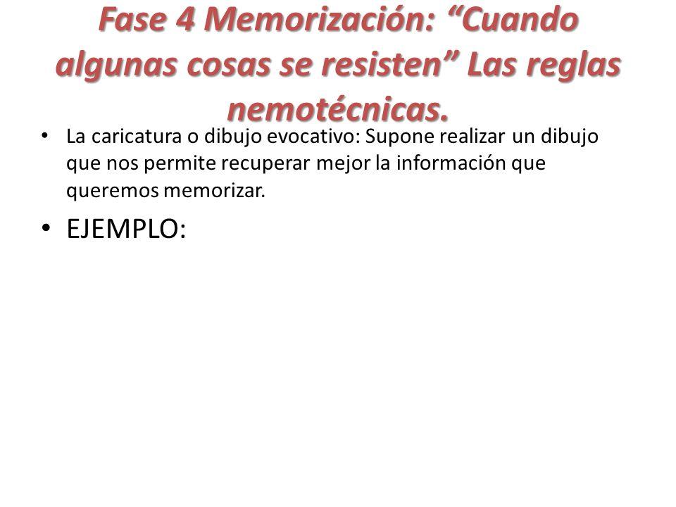 Fase 4 Memorización: Cuando algunas cosas se resisten Las reglas nemotécnicas. La caricatura o dibujo evocativo: Supone realizar un dibujo que nos per