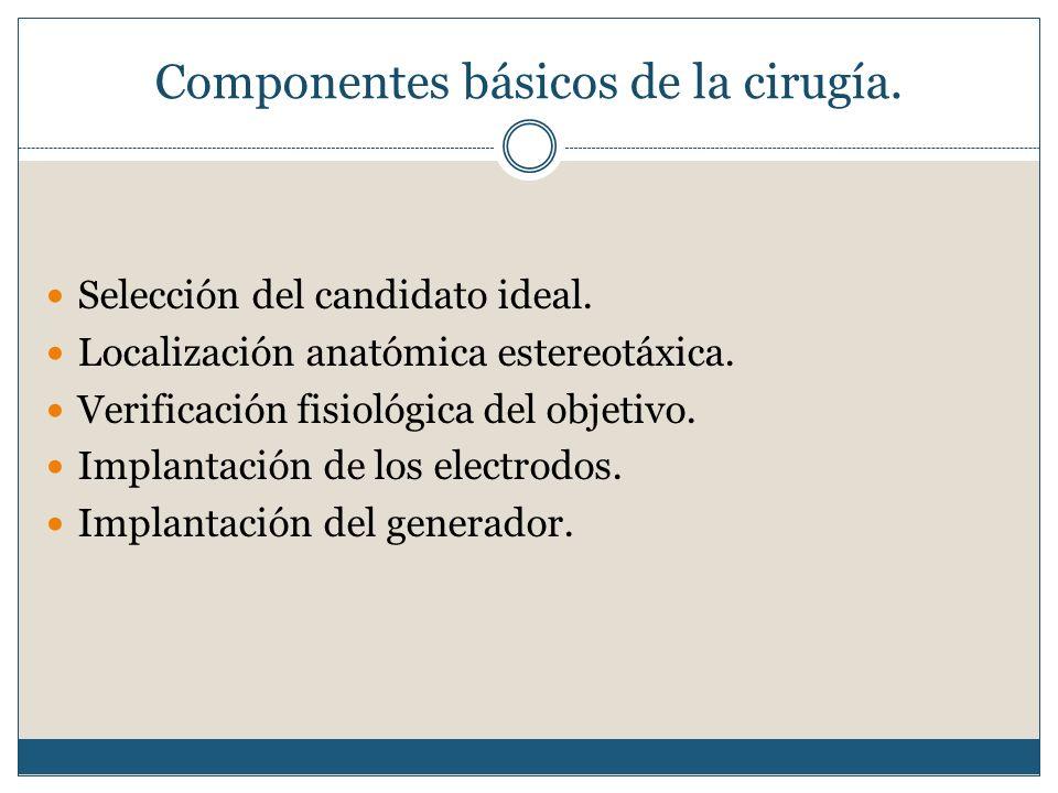 Componentes básicos de la cirugía.Selección del candidato ideal.