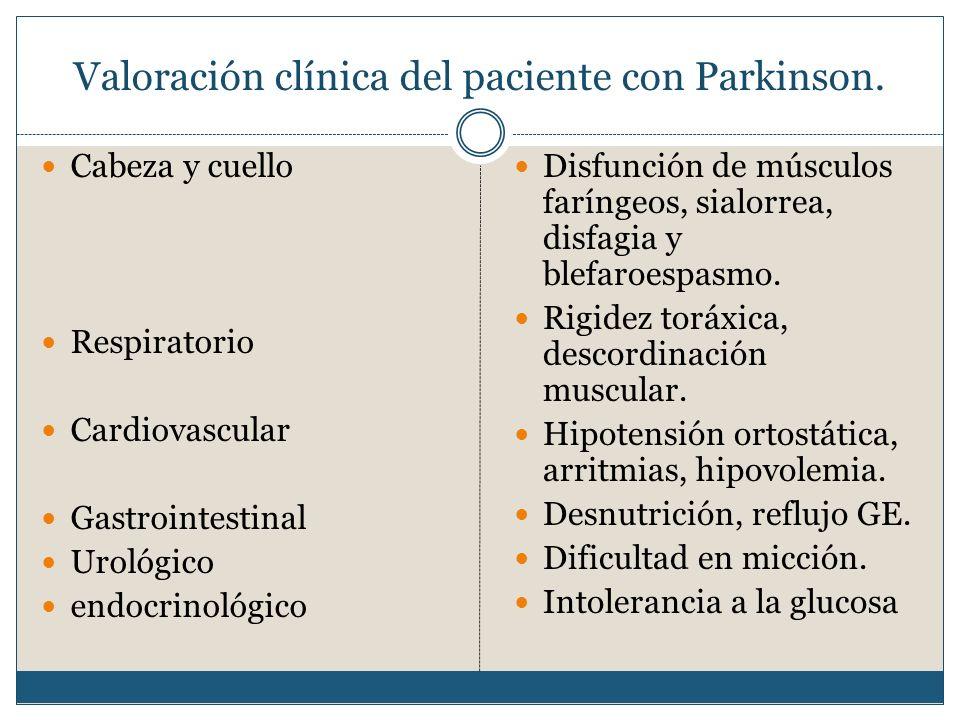 Valoración clínica del paciente con Parkinson.