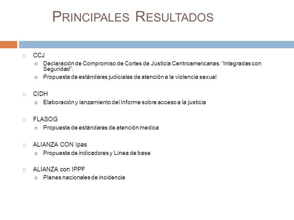 P RINCIPALES R ESULTADOS CCJ Declaración de Compromiso de Cortes de Justicia Centroamericanas: Integradas con Seguridad. Propuesta de estándares judic