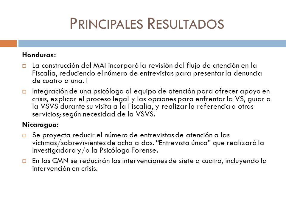 P RINCIPALES R ESULTADOS Honduras: La construcción del MAI incorporó la revisión del flujo de atención en la Fiscalía, reduciendo el número de entrevistas para presentar la denuncia de cuatro a una.