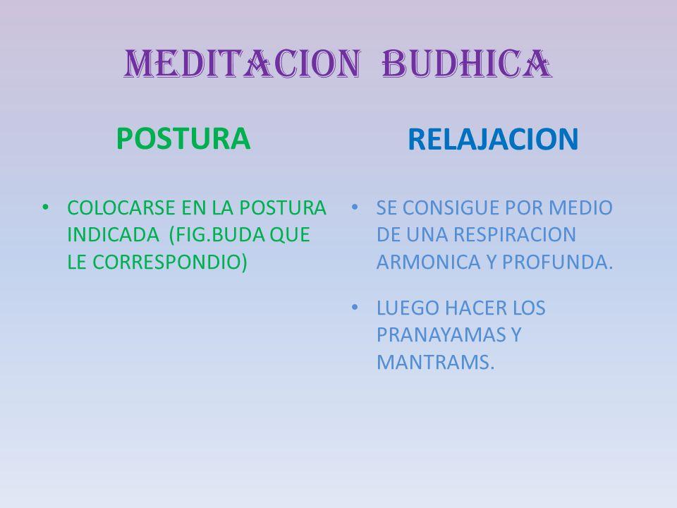 MEDITACION BUDHICA POSTURA COLOCARSE EN LA POSTURA INDICADA (FIG.BUDA QUE LE CORRESPONDIO) RELAJACION SE CONSIGUE POR MEDIO DE UNA RESPIRACION ARMONIC