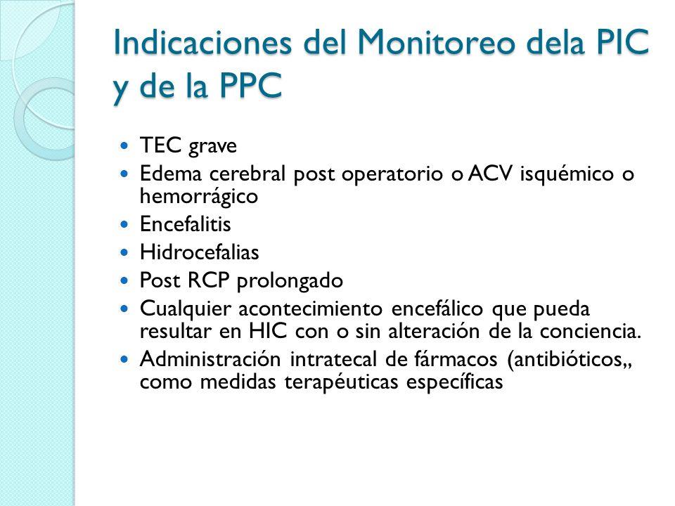 Indicaciones del Monitoreo dela PIC y de la PPC TEC grave Edema cerebral post operatorio o ACV isquémico o hemorrágico Encefalitis Hidrocefalias Post