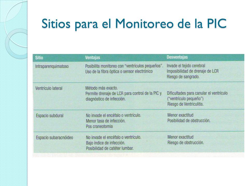 Sitios para el Monitoreo de la PIC