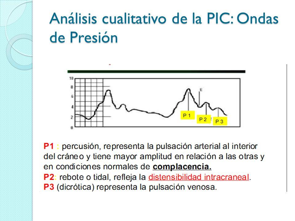 Análisis cualitativo de la PIC: Ondas de Presión