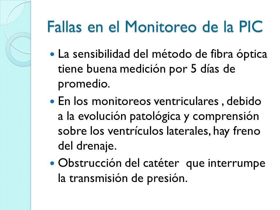Fallas en el Monitoreo de la PIC La sensibilidad del método de fibra óptica tiene buena medición por 5 días de promedio. En los monitoreos ventricular