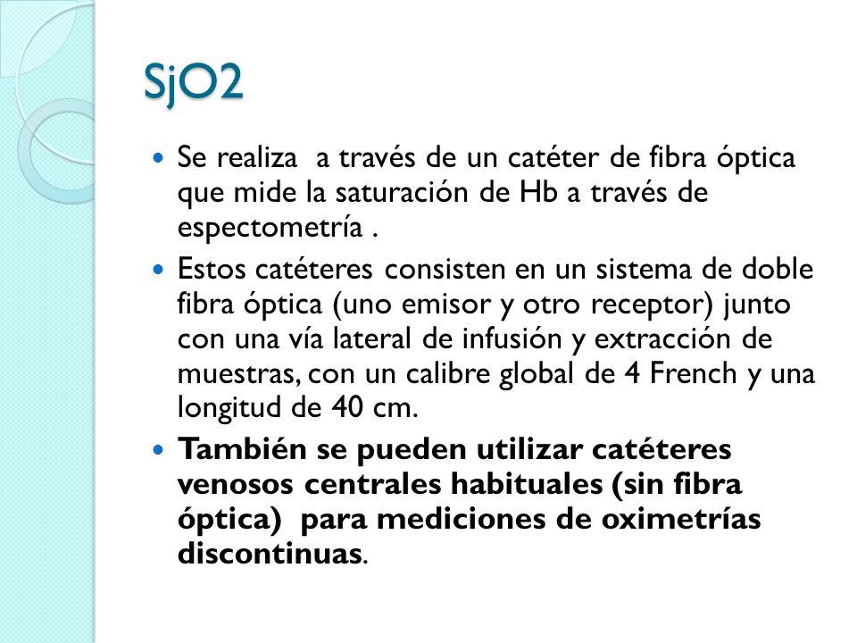 SjO2 Se realiza a través de un catéter de fibra óptica que mide la saturación de Hb a través de espectometría. Estos catéteres consisten en un sistema