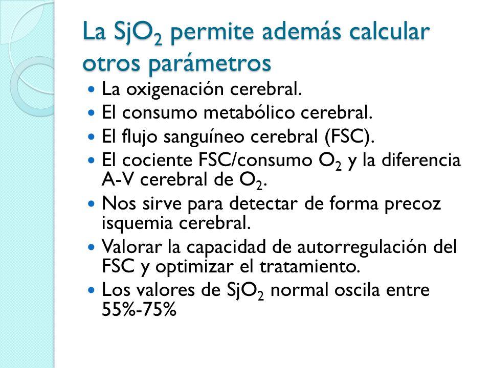 La SjO 2 permite además calcular otros parámetros La oxigenación cerebral. El consumo metabólico cerebral. El flujo sanguíneo cerebral (FSC). El cocie