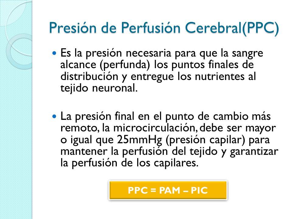 Presión de Perfusión Cerebral(PPC) Es la presión necesaria para que la sangre alcance (perfunda) los puntos finales de distribución y entregue los nut
