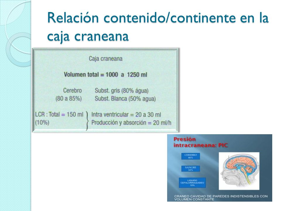 Presión Intracraneana – PIC Medida de la Presión Intracraneana de la cavidad craneal que es el resultado de la interacción entre el cráneo y su contenido ( LCR, encéfalo y sangre )