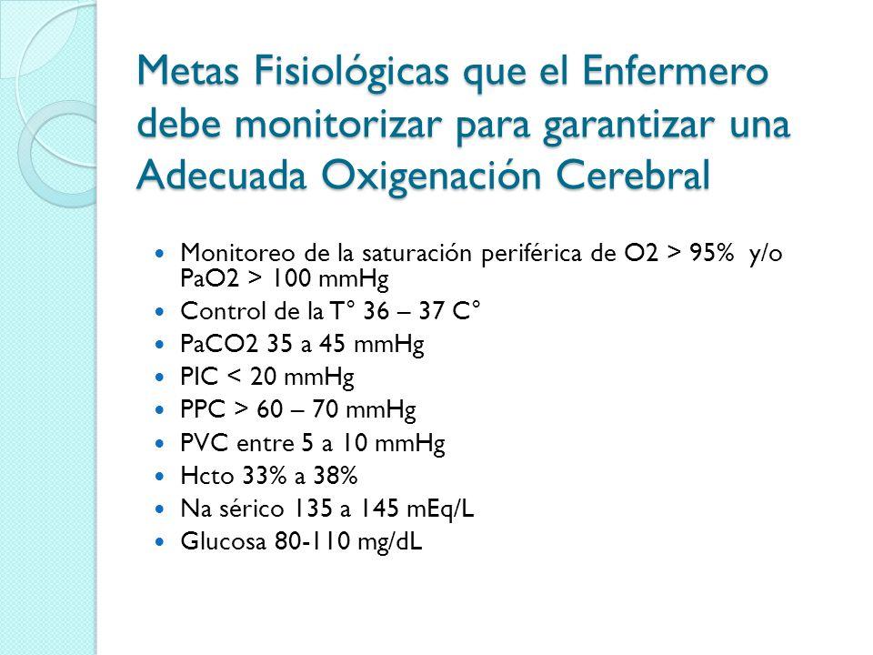 Metas Fisiológicas que el Enfermero debe monitorizar para garantizar una Adecuada Oxigenación Cerebral Monitoreo de la saturación periférica de O2 > 9