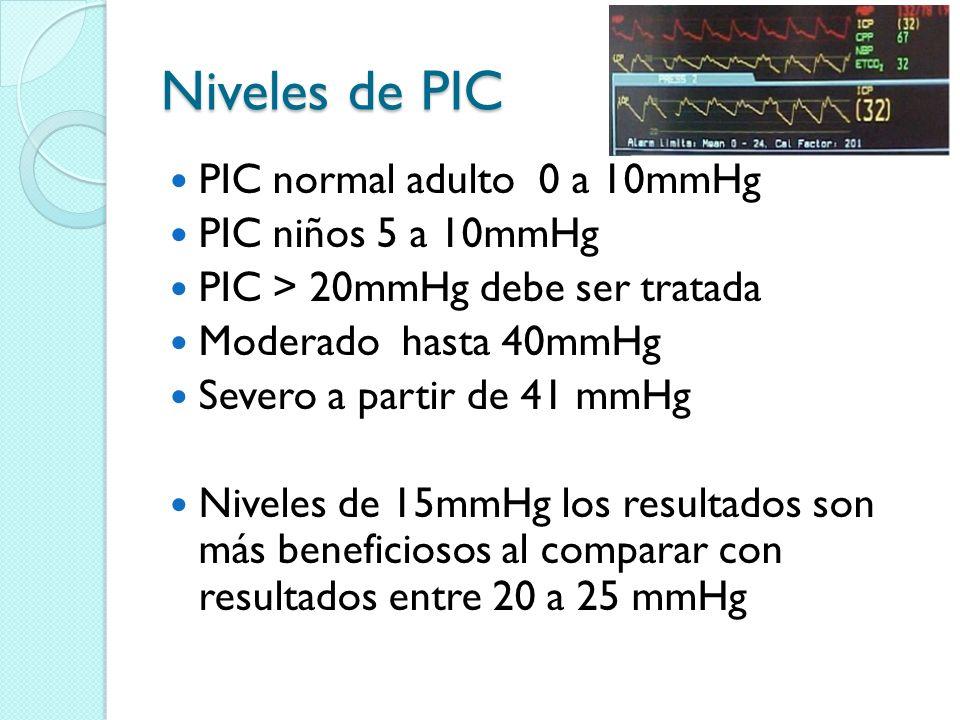 Niveles de PIC PIC normal adulto 0 a 10mmHg PIC niños 5 a 10mmHg PIC > 20mmHg debe ser tratada Moderado hasta 40mmHg Severo a partir de 41 mmHg Nivele