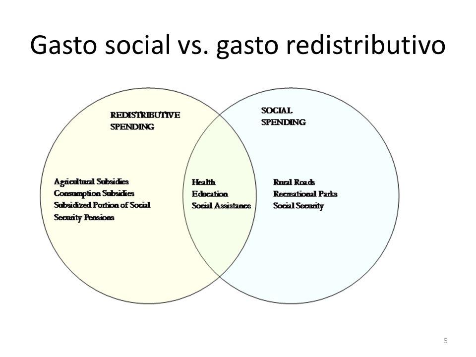 Gasto social vs. gasto redistributivo 5