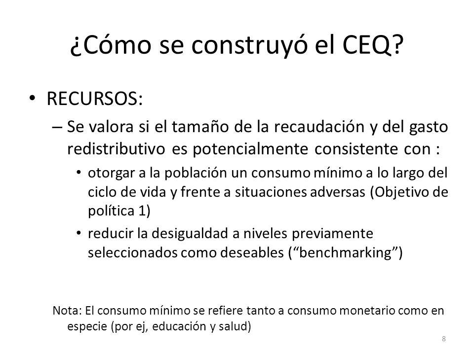 ¿Cómo se construyó el CEQ? RECURSOS: – Se valora si el tamaño de la recaudación y del gasto redistributivo es potencialmente consistente con : otorgar