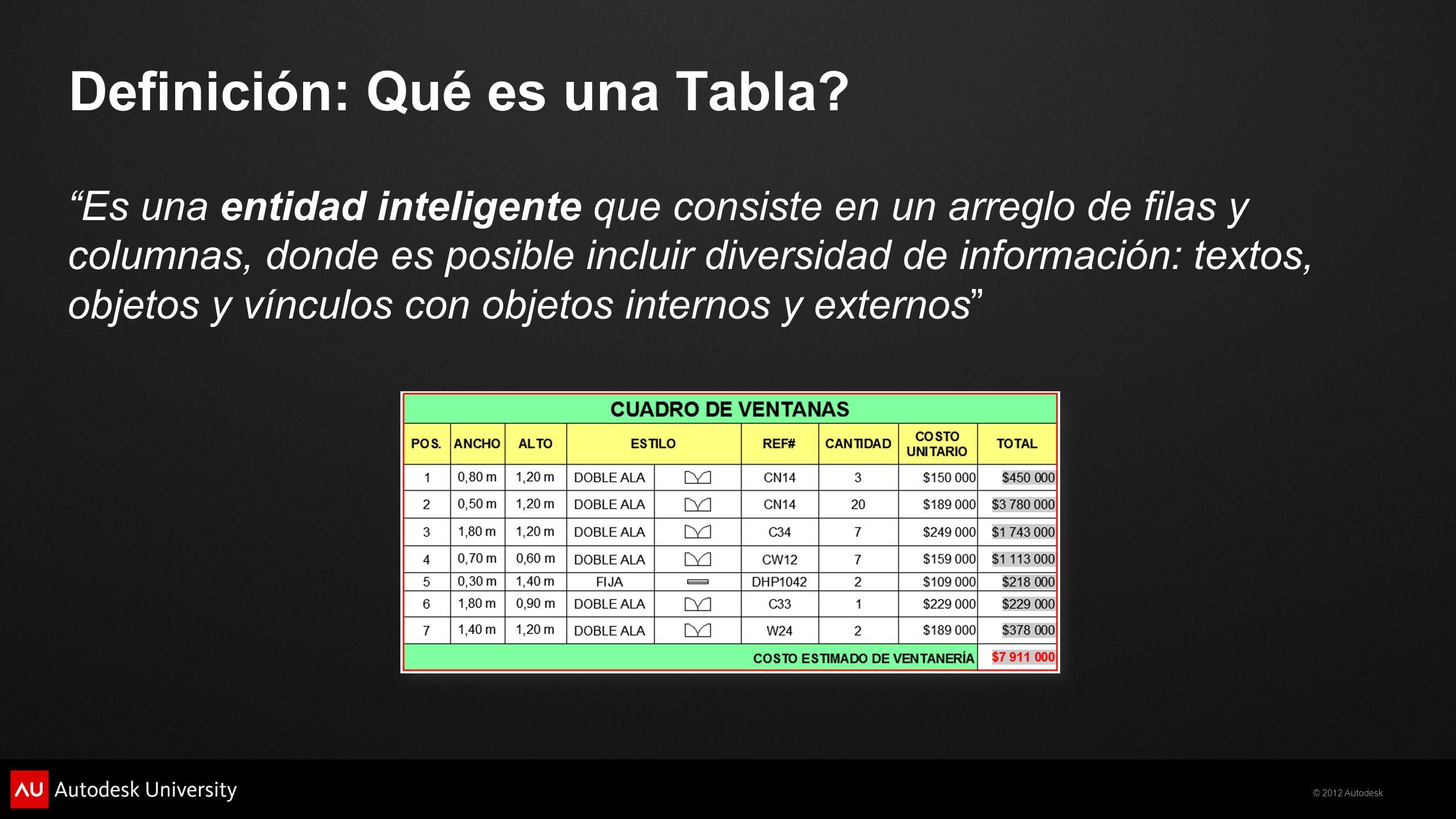 © 2012 Autodesk Definición: Qué es una Tabla? Es una entidad inteligente que consiste en un arreglo de filas y columnas, donde es posible incluir dive