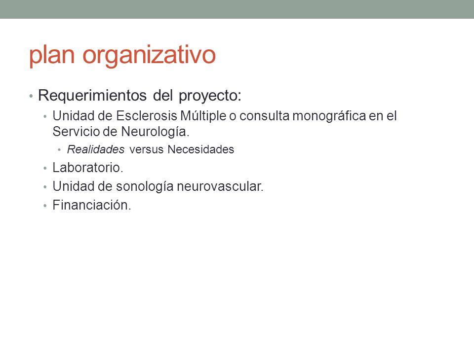 plan organizativo Requerimientos del proyecto: Unidad de Esclerosis Múltiple o consulta monográfica en el Servicio de Neurología. Realidades versus Ne