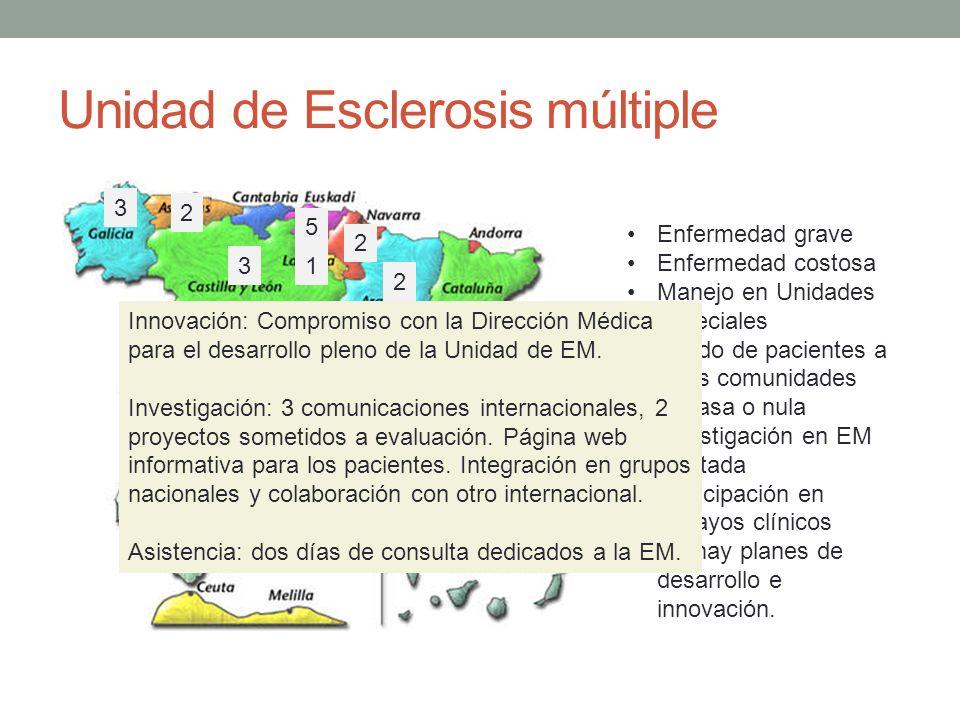 Unidad de Esclerosis múltiple 2 3 5 3 2 1 2 Enfermedad grave Enfermedad costosa Manejo en Unidades especiales Éxodo de pacientes a otras comunidades Escasa o nula investigación en EM Contada participación en ensayos clínicos No hay planes de desarrollo e innovación.