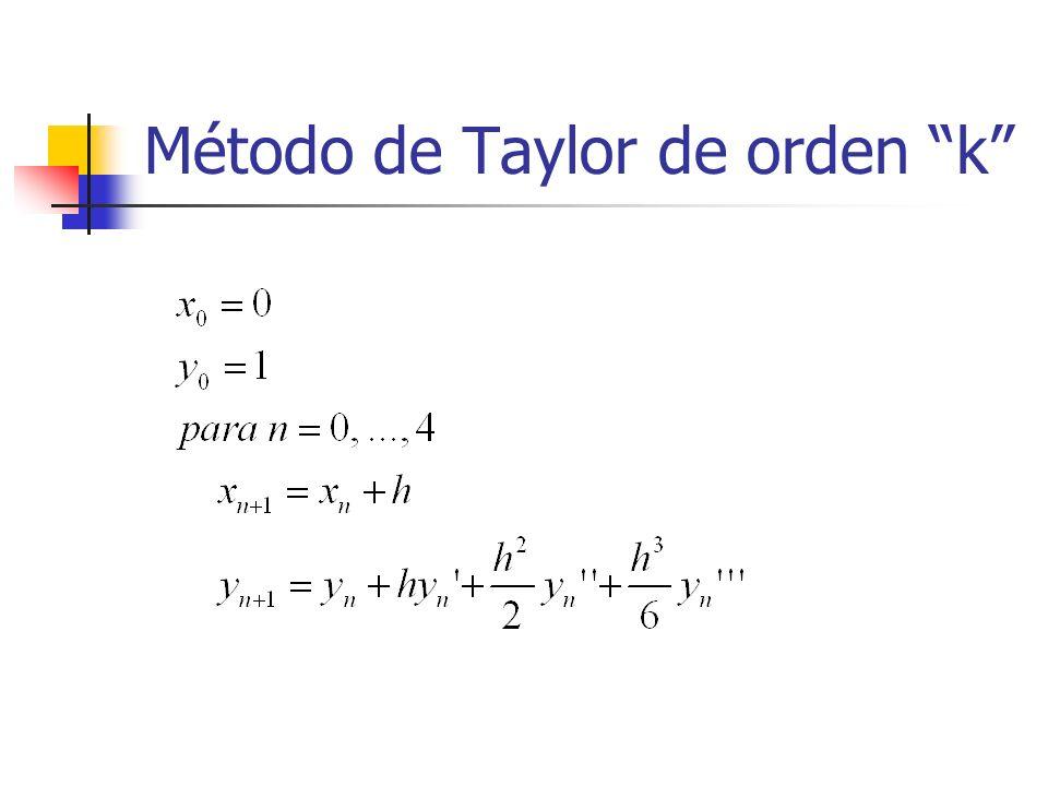 Método de Taylor de orden k