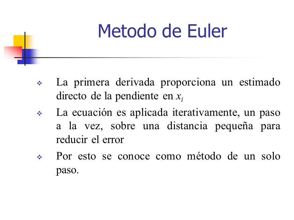 Metodo de Euler La primera derivada proporciona un estimado directo de la pendiente en x i La ecuación es aplicada iterativamente, un paso a la vez, s