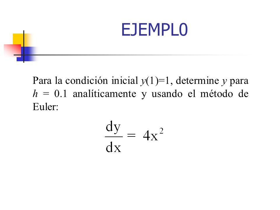 EJEMPL0 Para la condición inicial y(1)=1, determine y para h = 0.1 analíticamente y usando el método de Euler: