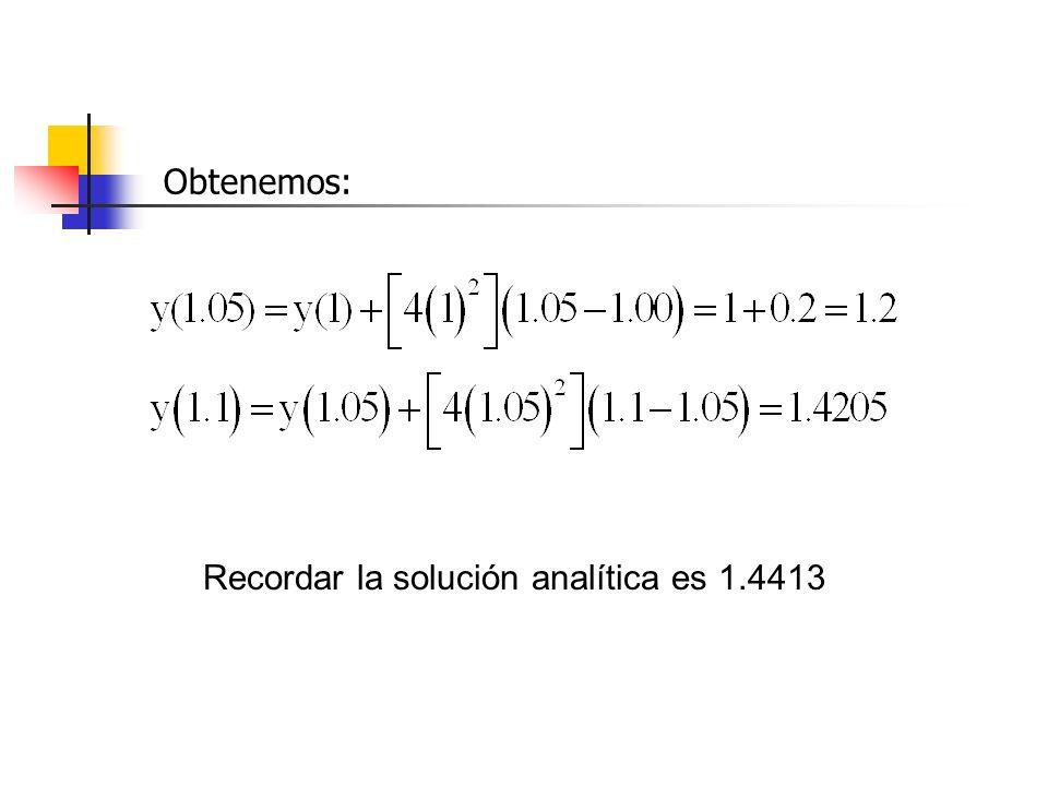 Recordar la solución analítica es 1.4413 Obtenemos: