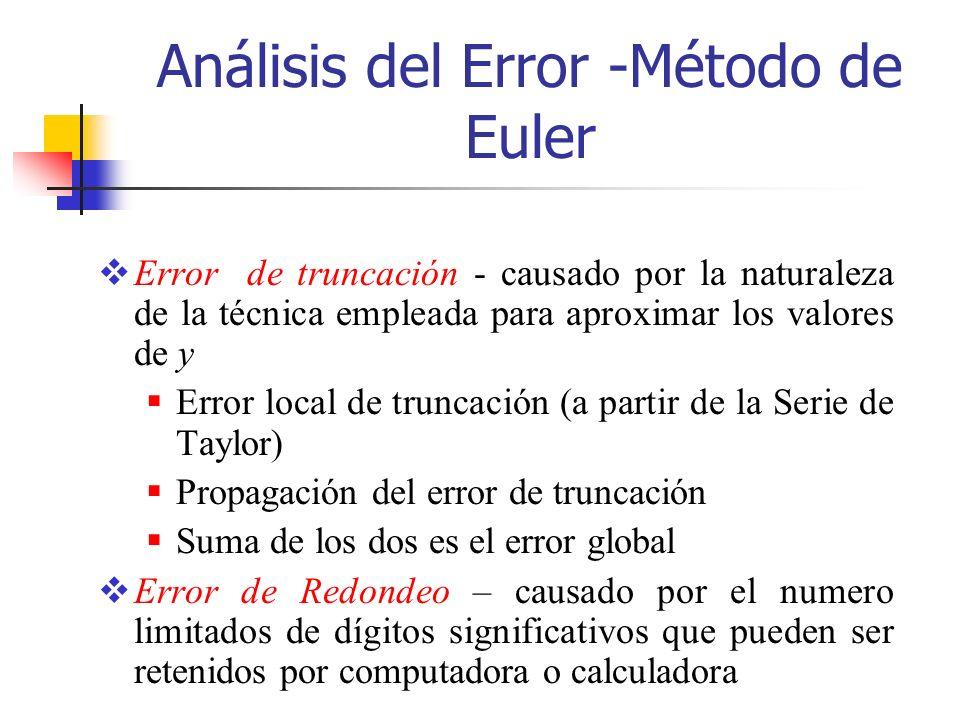 Análisis del Error -Método de Euler Error de truncación - causado por la naturaleza de la técnica empleada para aproximar los valores de y Error local