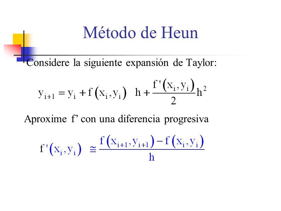 Método de Heun Considere la siguiente expansión de Taylor: Aproxime f con una diferencia progresiva