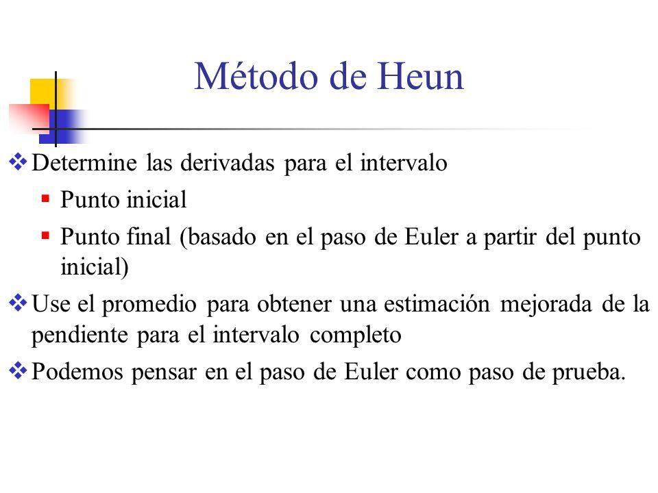 Determine las derivadas para el intervalo Punto inicial Punto final (basado en el paso de Euler a partir del punto inicial) Use el promedio para obten