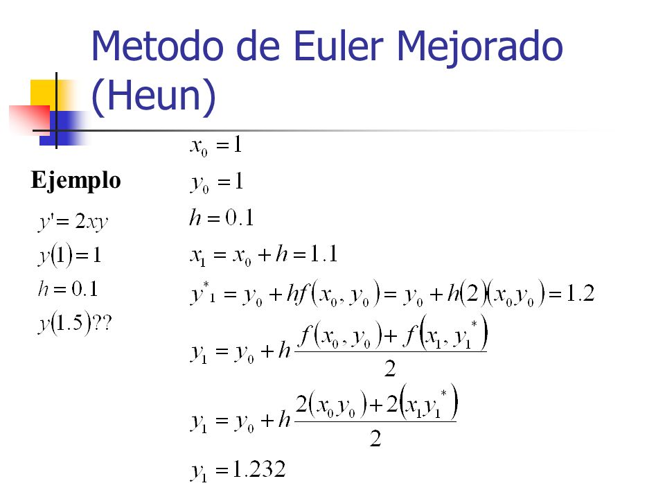 Metodo de Euler Mejorado (Heun) Ejemplo