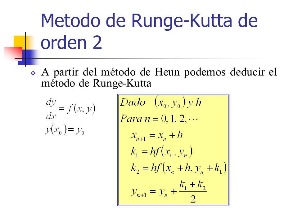 Metodo de Runge-Kutta de orden 2 A partir del método de Heun podemos deducir el método de Runge-Kutta