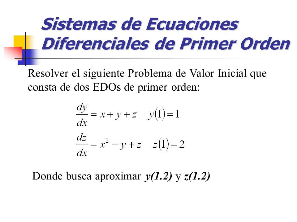 Resolver el siguiente Problema de Valor Inicial que consta de dos EDOs de primer orden: Sistemas de Ecuaciones Diferenciales de Primer Orden Donde bus