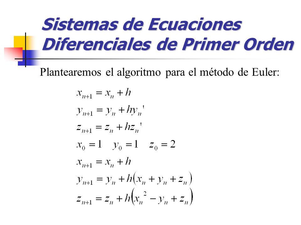 Sistemas de Ecuaciones Diferenciales de Primer Orden Plantearemos el algoritmo para el método de Euler: