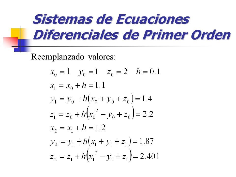 Sistemas de Ecuaciones Diferenciales de Primer Orden Reemplanzado valores:
