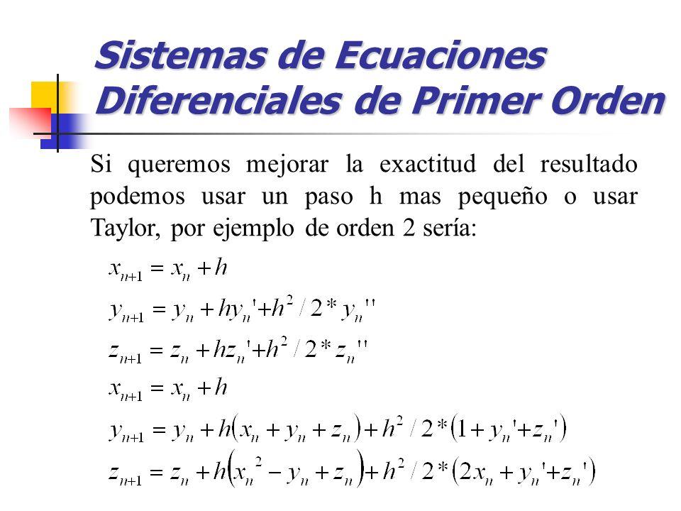 Sistemas de Ecuaciones Diferenciales de Primer Orden Si queremos mejorar la exactitud del resultado podemos usar un paso h mas pequeño o usar Taylor,