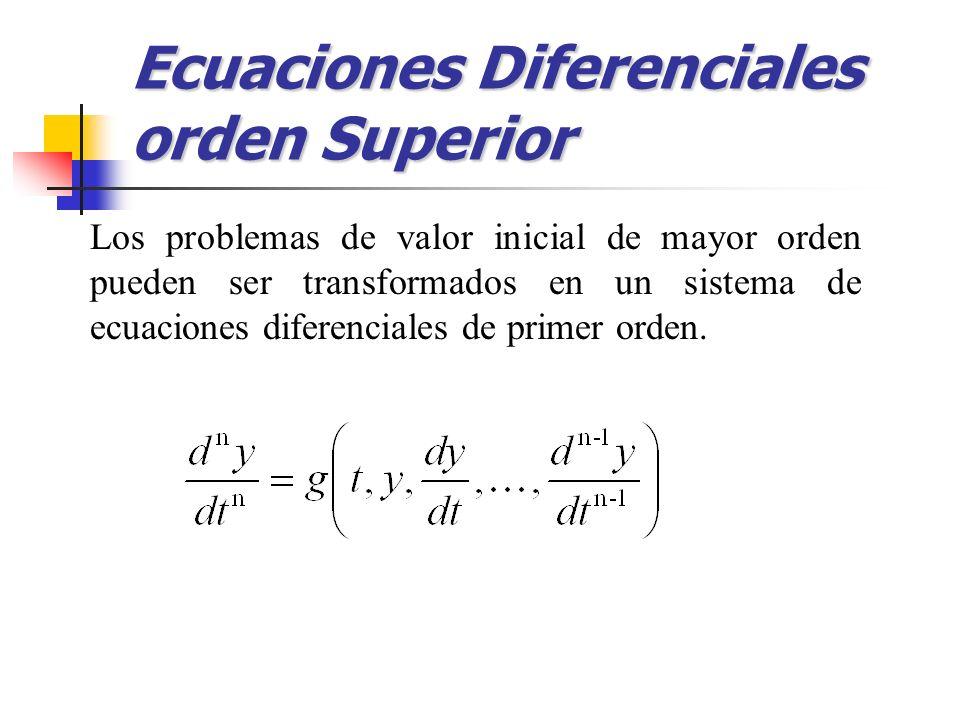 Los problemas de valor inicial de mayor orden pueden ser transformados en un sistema de ecuaciones diferenciales de primer orden. Ecuaciones Diferenci
