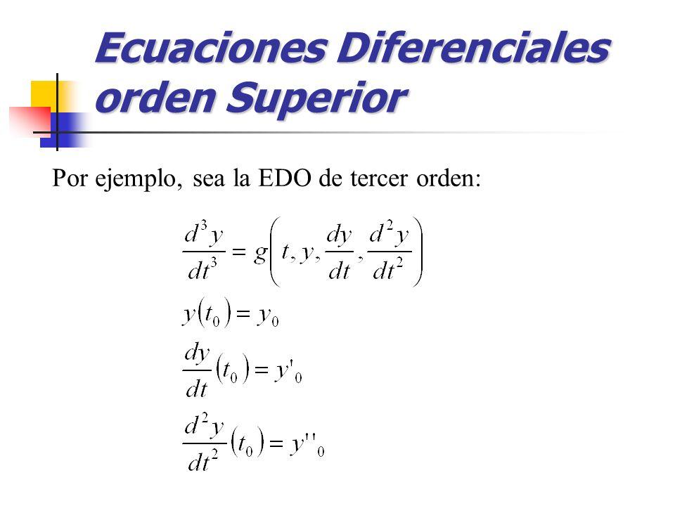 Por ejemplo, sea la EDO de tercer orden: Ecuaciones Diferenciales orden Superior