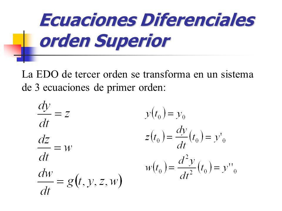 La EDO de tercer orden se transforma en un sistema de 3 ecuaciones de primer orden: Ecuaciones Diferenciales orden Superior