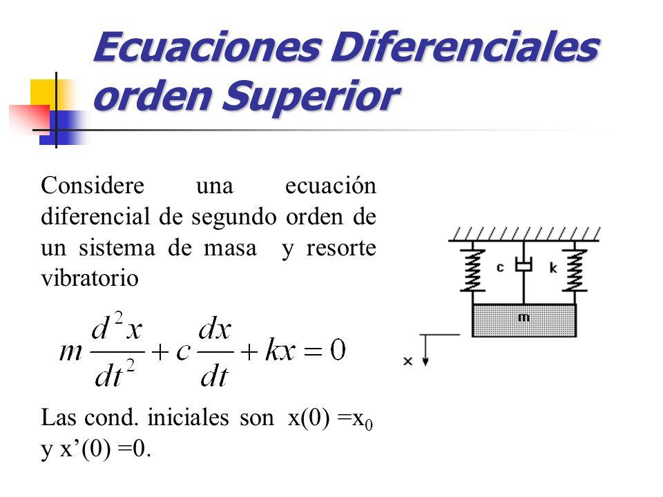 Considere una ecuación diferencial de segundo orden de un sistema de masa y resorte vibratorio Las cond. iniciales son x(0) =x 0 y x(0) =0. Ecuaciones