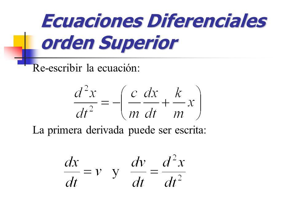 Re-escribir la ecuación: La primera derivada puede ser escrita: Ecuaciones Diferenciales orden Superior