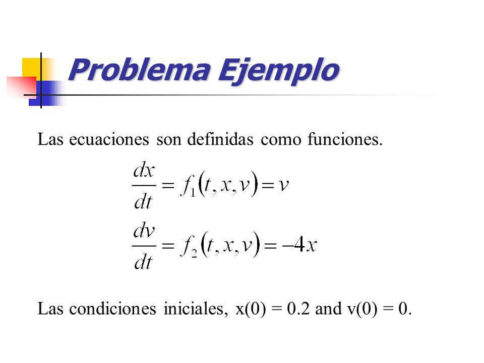 Las ecuaciones son definidas como funciones. Las condiciones iniciales, x(0) = 0.2 and v(0) = 0. Problema Ejemplo