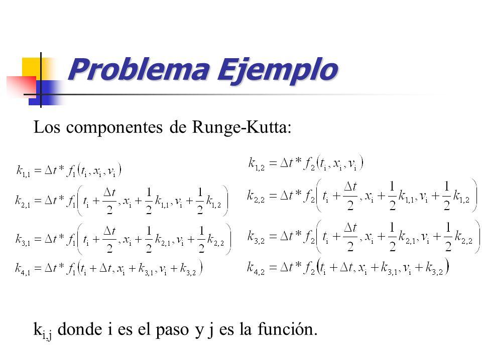 Los componentes de Runge-Kutta: k i,j donde i es el paso y j es la función. Problema Ejemplo