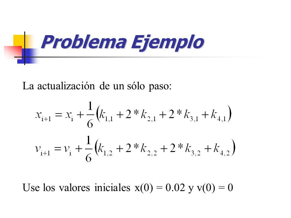 La actualización de un sólo paso: Use los valores iniciales x(0) = 0.02 y v(0) = 0 Problema Ejemplo