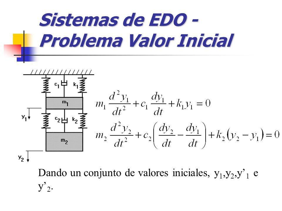 Dando un conjunto de valores iniciales, y 1,y 2,y 1 e y 2. Sistemas de EDO - Problema Valor Inicial