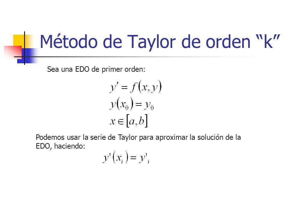 Método de Taylor de orden k Sea una EDO de primer orden: Podemos usar la serie de Taylor para aproximar la solución de la EDO, haciendo: