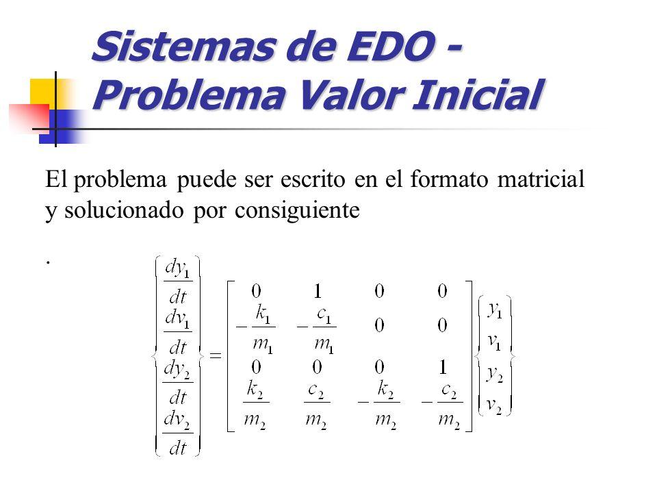 El problema puede ser escrito en el formato matricial y solucionado por consiguiente. Sistemas de EDO - Problema Valor Inicial