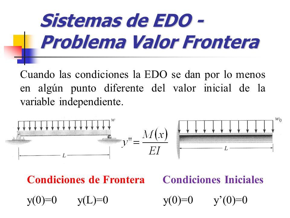 Cuando las condiciones la EDO se dan por lo menos en algún punto diferente del valor inicial de la variable independiente. Sistemas de EDO - Problema