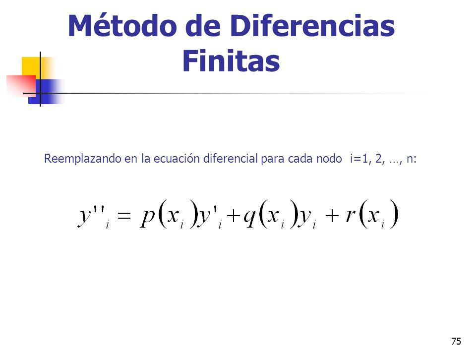 75 Método de Diferencias Finitas Reemplazando en la ecuación diferencial para cada nodo i=1, 2, …, n: