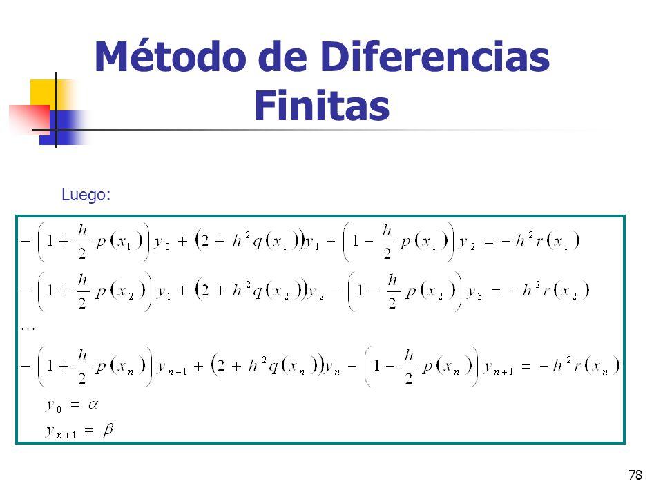 78 Método de Diferencias Finitas Luego: